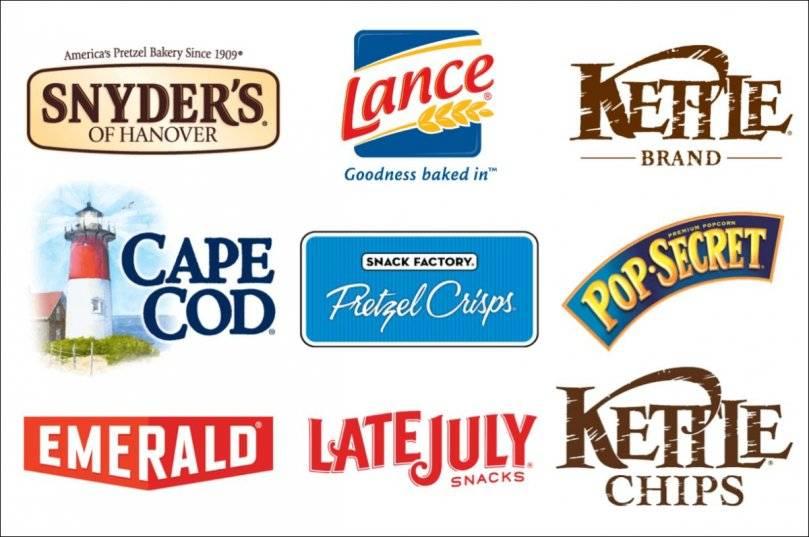 snyders lance brands